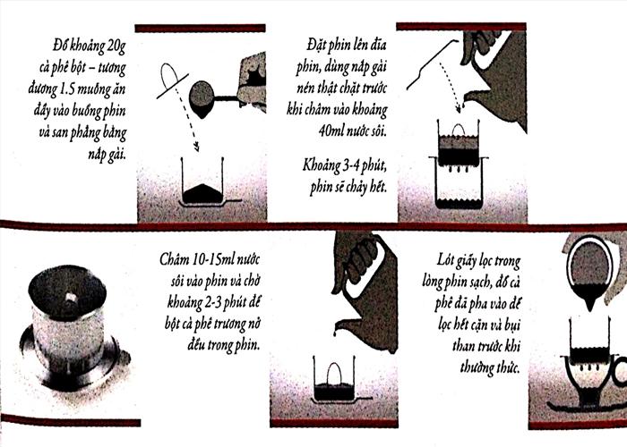 cách pha cafe chồn