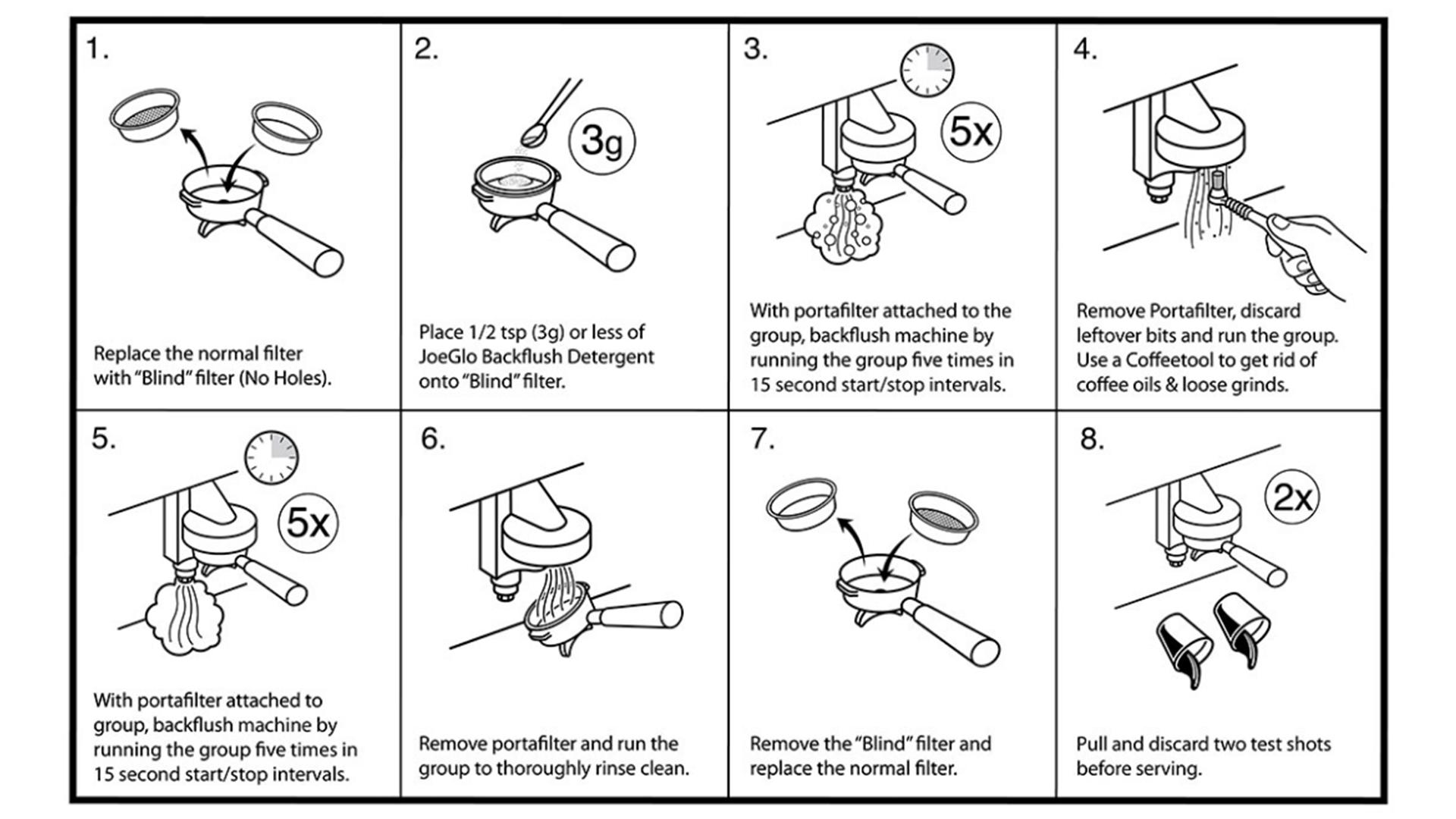 Các bước vệ sinh máy pha cà phê